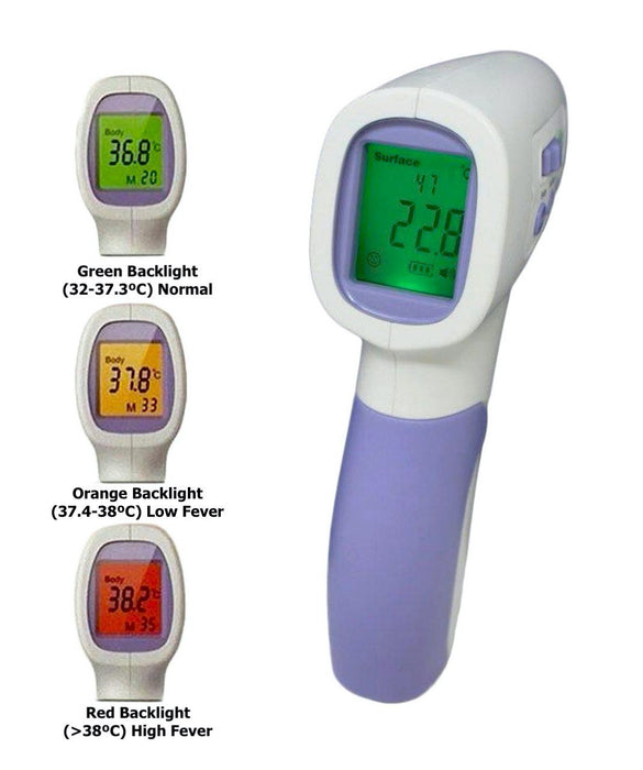 thermometer with different back light colours