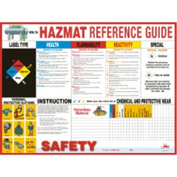 Hazmat Reference Guide - Federal Hazardous Material Poster, Laminated