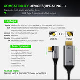 USB C HDMI Cable Type C