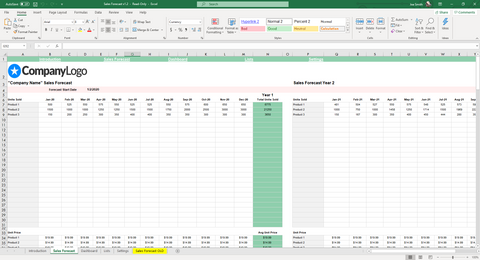 Sales Forecast Excel Template Simple Sheets