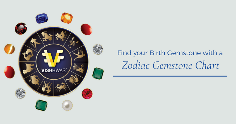 Find Your Birthstones with a Zodiac Gemstone Chart