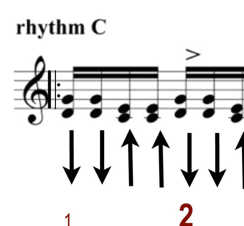 Harmonica Train Rhythm Doubling Exercise