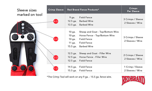 Outstanding Fence Wire Crimping Tool Image Collection - Electrical ...