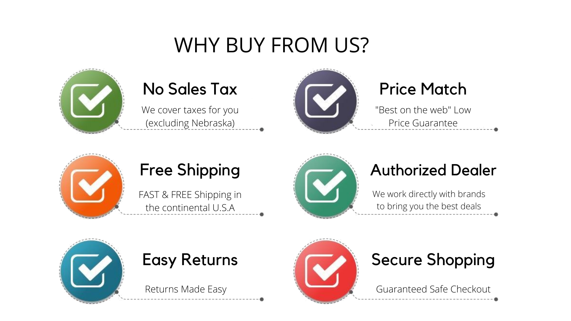 Why Buy From Us - Everlasting Mobility