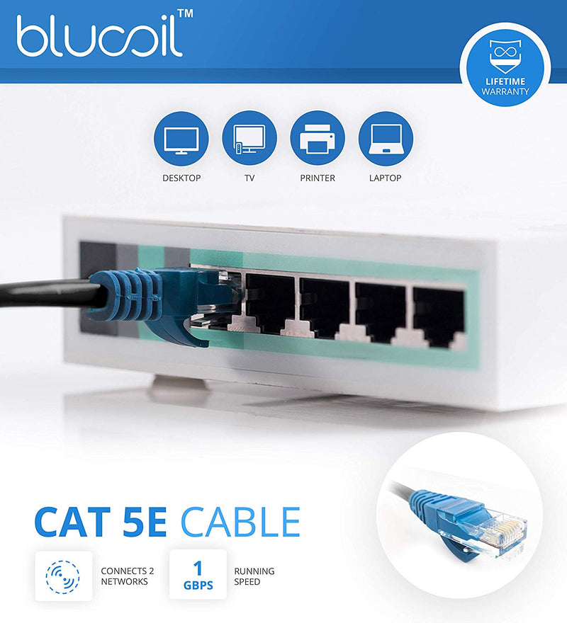 SiliconDust HDHomeRun Extend HDTC-2US-M Dual Tuner with H.264 Transcoder Bundle with Blucoil 2-Way TV Coaxial Cable Splitter, 14-FT 1 Gbps Cat5e Cable, and 5-Pack of Reusable Cable Ties