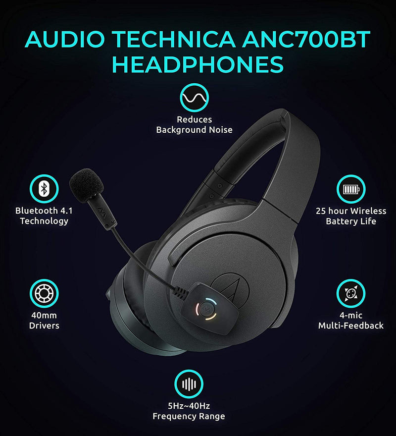 Audio-Technica ATH-ANC700BT QuietPoint Noise Canceling Bluetooth Headphones Bundle with Antlion Audio ModMic Wireless Attachable USB Microphone