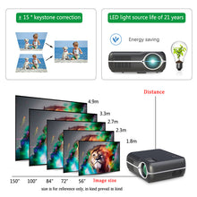 Load image into Gallery viewer, Home Video LCD Projector 4200 Lumens WXGA 1280x800 Resolution Support Full HD - QSR-Unlimited