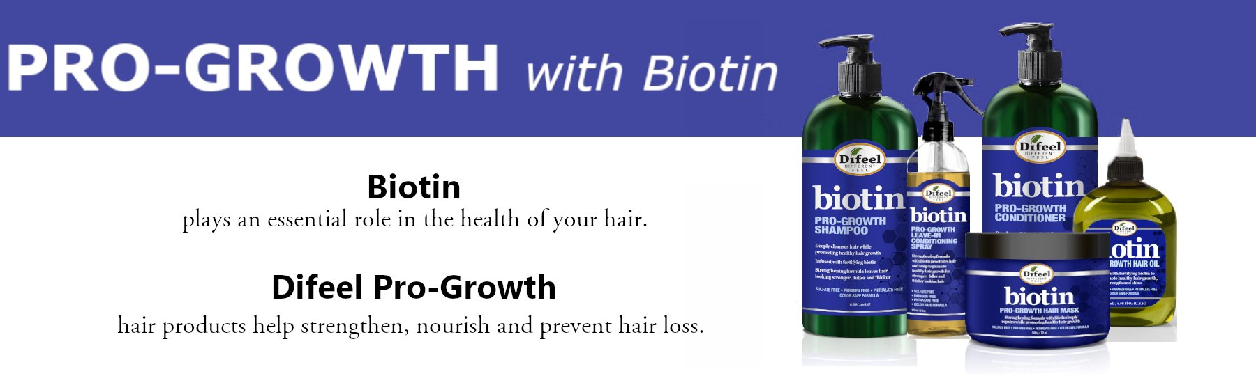 Difeel Pro-Growth Biotin Shampoo 12 oz.