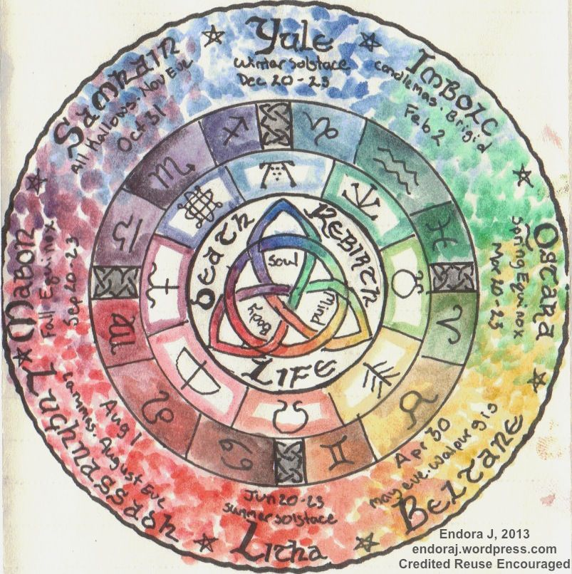The Wheel of the Year witch and pagan symbol