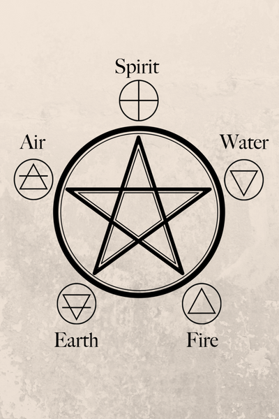 magic witch and pagan element symbol