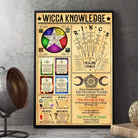 Element Wicca Knowledge Poster - Witch Apparel