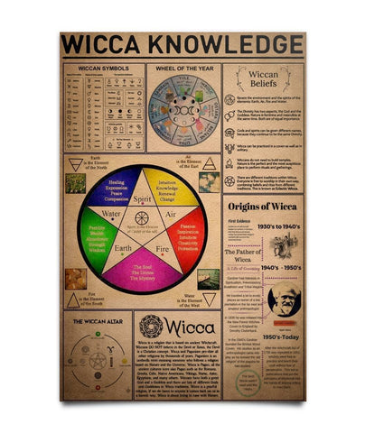 Wicca Knowledge Poster - Witch Apparel
