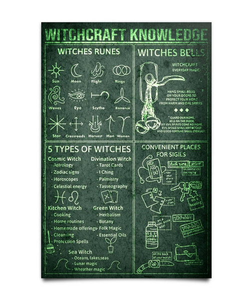 Witches Rune Poster - Witch Apparel