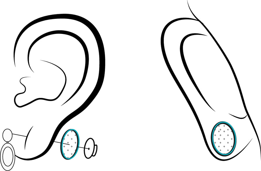 Earlobe Support Patches | Adhesive Oval Patches | Lobe Savers