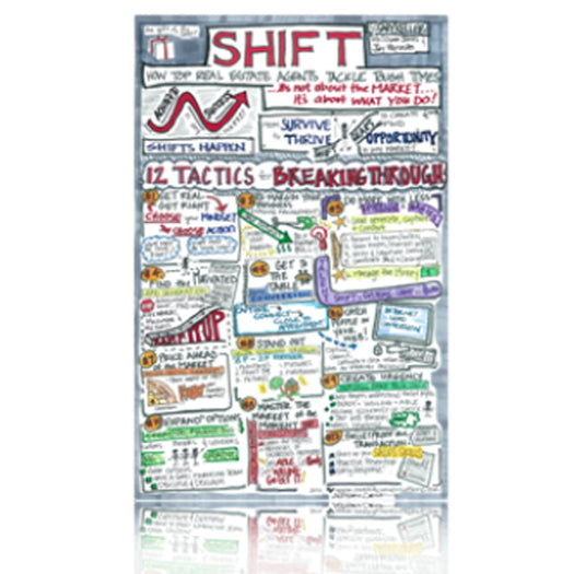 SHIFT: Poster