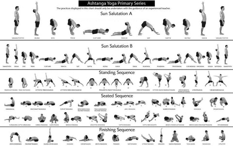 serie yoga ashtanga