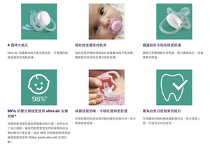 Philips Avent ultra air 安撫奶嘴 0-6 個月