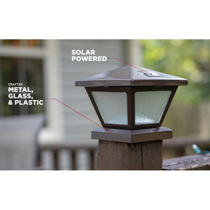 Randazzo Solar 1-Light LED Lantern Head (Set of 4) #6040