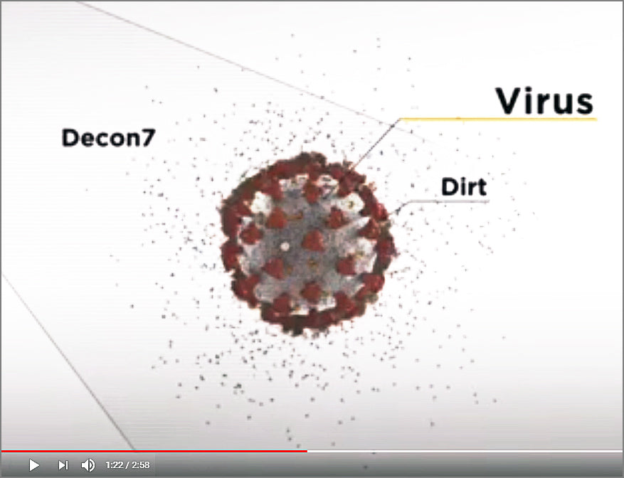 Video - How does D7 kill SARS-CoV-2 and COVID-19 Coronavirus