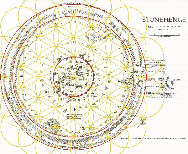stonehenge flower of life
