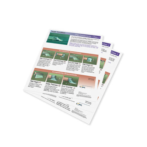 Surface Mount Solder Joint Evaluation Wall Posters (Set of 3) - Class 2 - Revision G