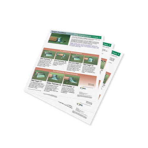 Surface Mount Solder Joint Evaluation Wall Posters (Set of 3) - Class 3 - Revision G