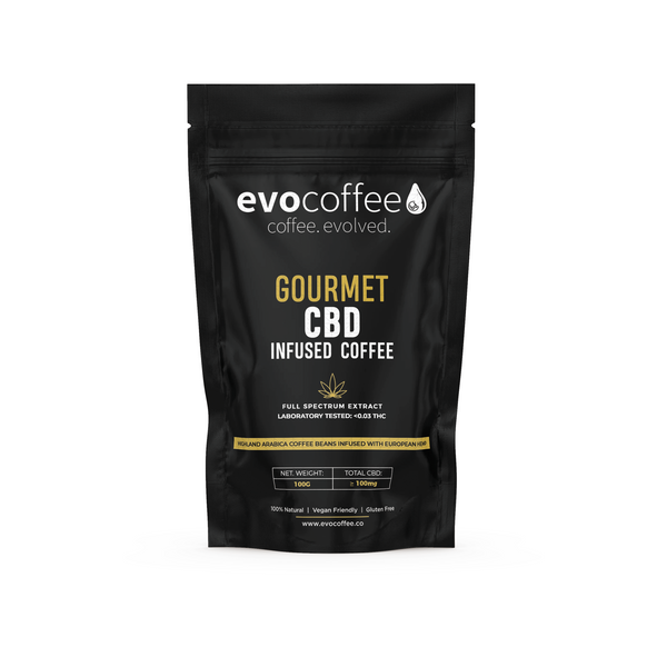 100g Filter CBD Coffee