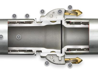 Learn more about the new Industrial Hose Insta-Lock Camlock Couplings Available!