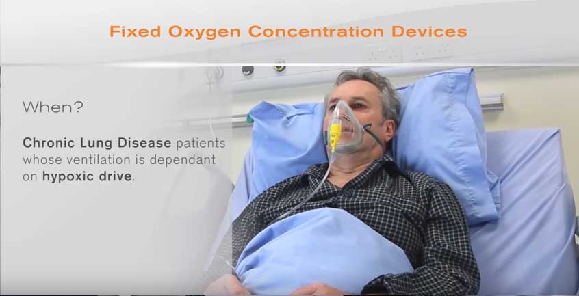 Fixed oxygen concentration device