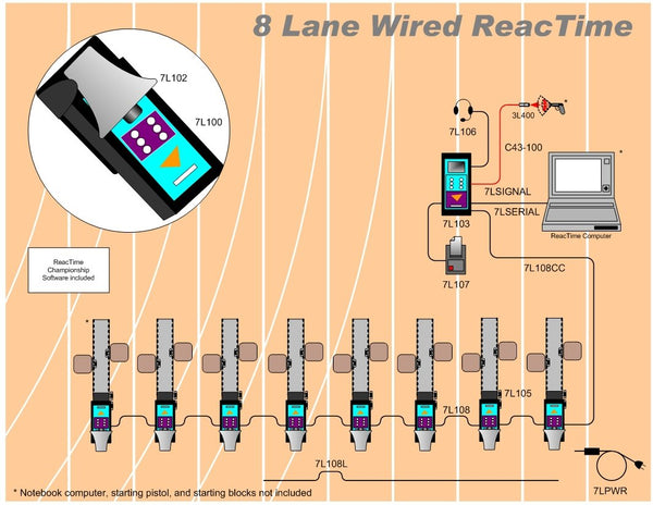 Wired Reactime system 8 lanes - Nordic Sport