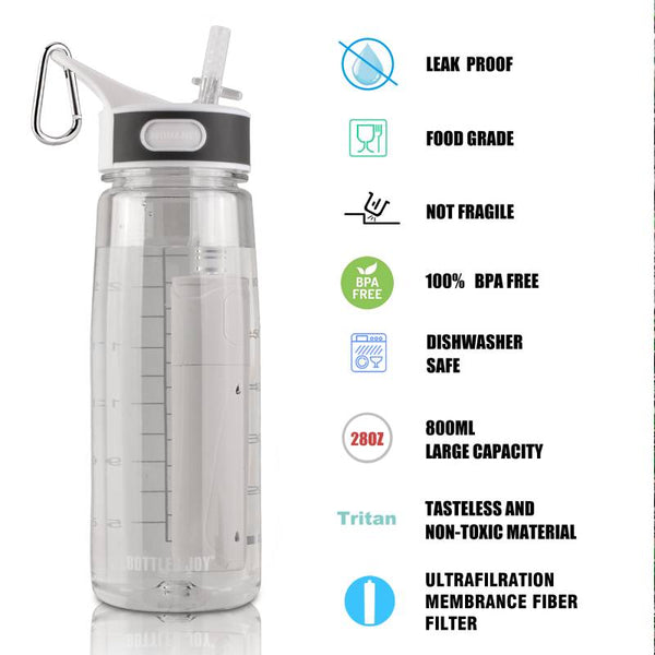 Sports Filter Water Bottle With Straw