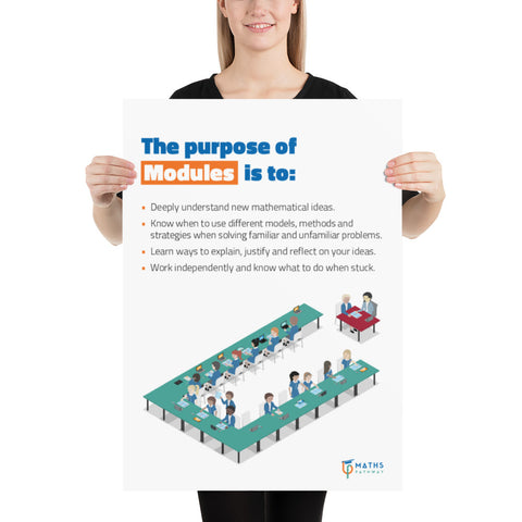 The Purpose of Modules (Printed Poster)