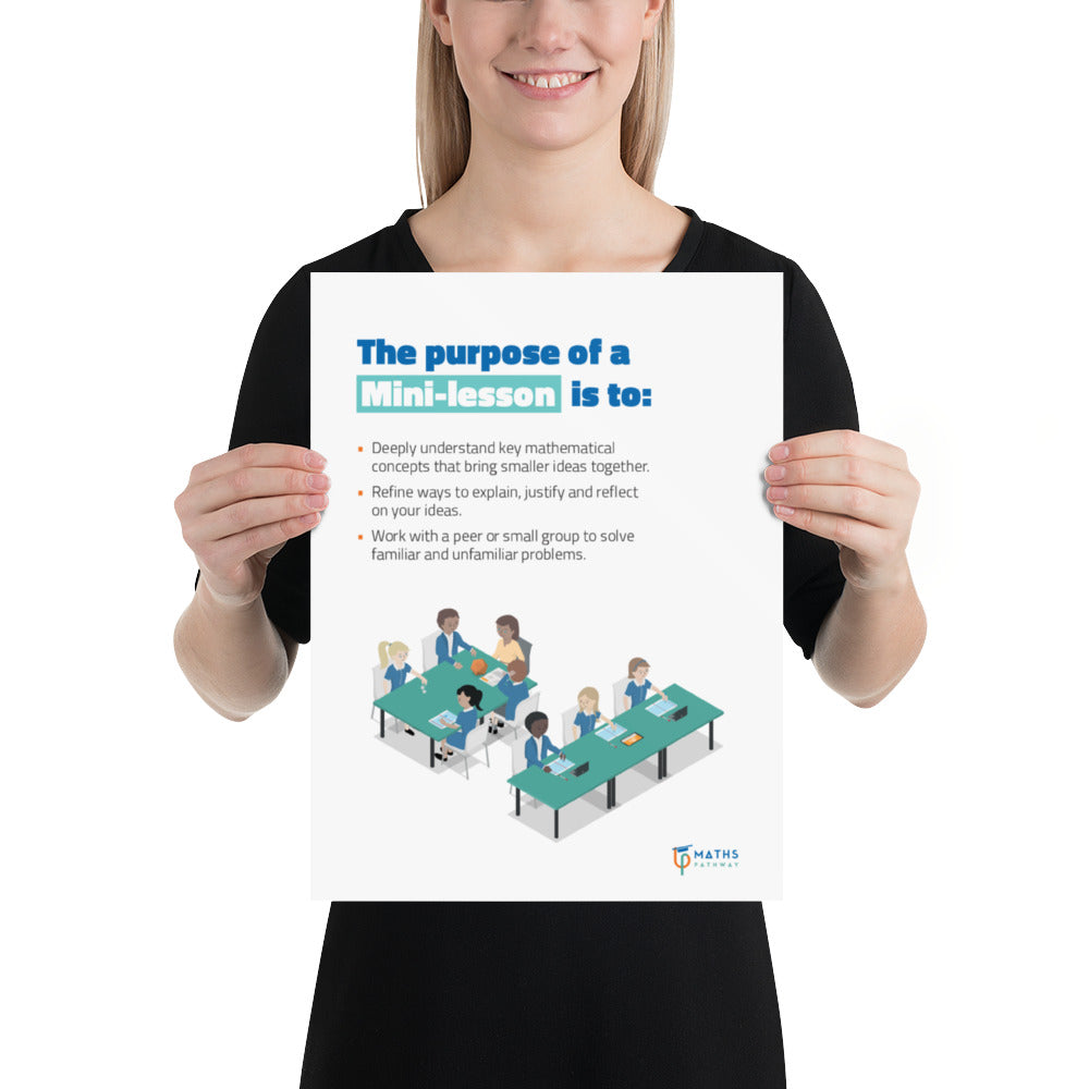 The Purpose of Mini-lessons (Printed Poster)