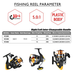 Fishing Rod And Reel Combo Set