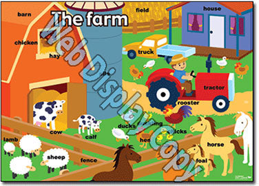 Places - Early Years Theme Posters