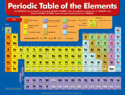 Periodic Table of the Elements - Educational Chart
