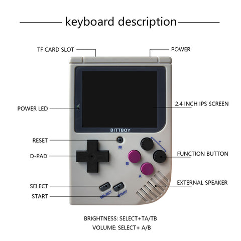 New BittBoy Retro Handheld