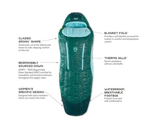 Nemo - Disco Womens 30 Degree Sleeping Bag