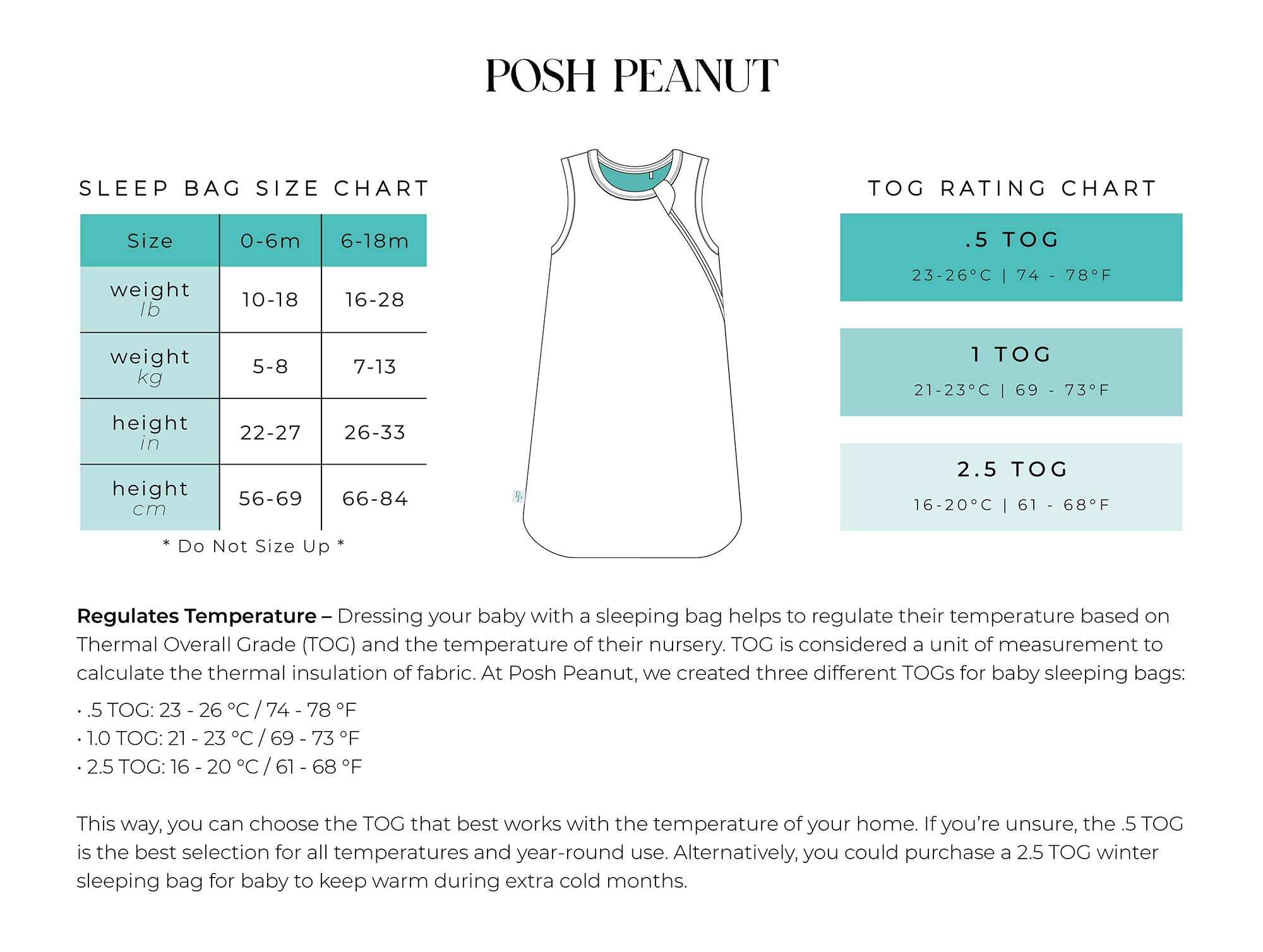Sleeping Bag Size Chart and TOG Information