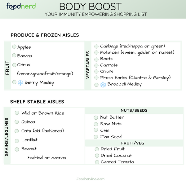 Body Boost: Your Immunity Empowering Grocery List