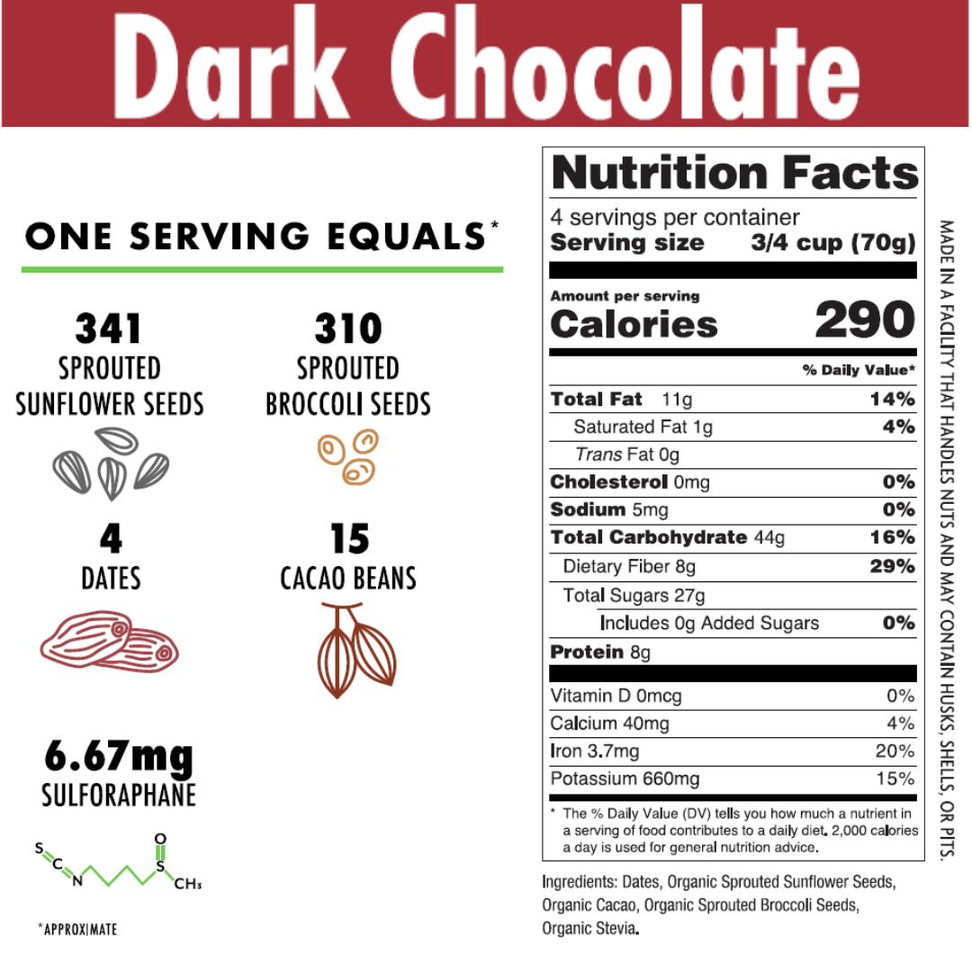 Dark Chocolate SeeReal Nutrition Information