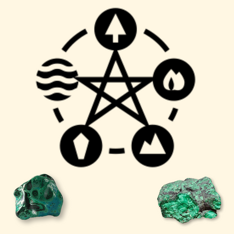 Chinese element chart with malachite crystals