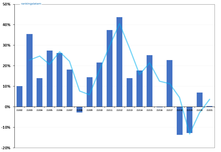 CONSUMER AND COMMERCIAL LENDING MARKET IN NICARAGUA: COMPETITIVE LANDSCAPE REPORT.