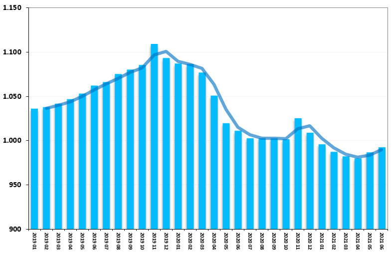 Consumer Lending Market in Mexico - Ranking & Performance - MX$ Credit outstandings and YOY% market share