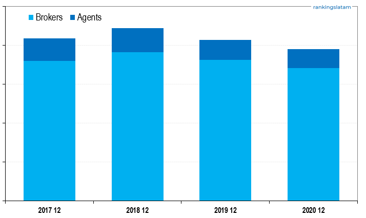 https://rankingslatam.com/products/insurance-agents-brokers-in-ecuador-competitive-analysis-report