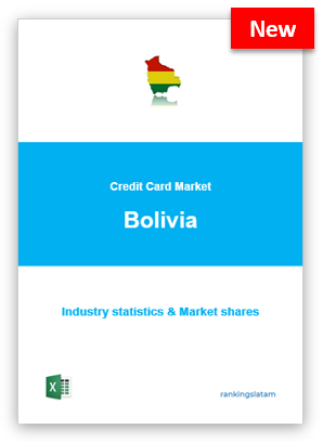 CREDIT CARD MARKET IN BOLIVIA. INDUSTRY STATISTICS AND ISSUERS RANKING.