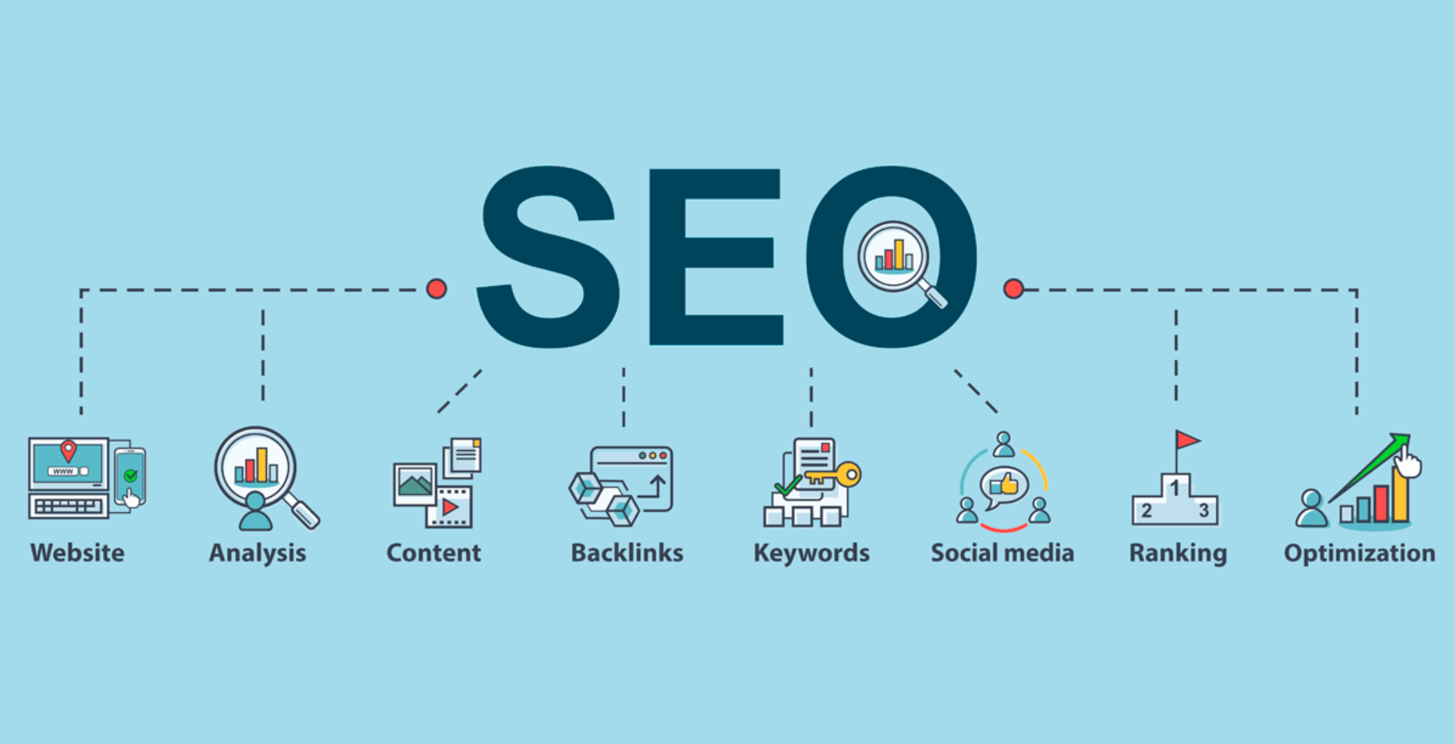 SEO the driving force to your website