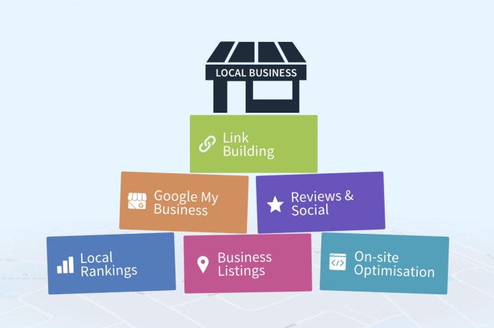 boost your business with local seo, be listed everywhere and get more google, yelp and facebook reviews