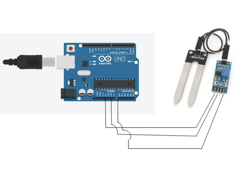 Connection diagram of soil moisture sensor with the Arduino Uno