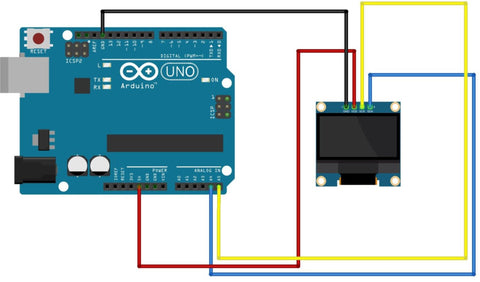 This OLED Display Module is highly sophisticated and will add a beautiful user experience to your Arduino project. The connection of this display with Arduino is done via the I2C (also called IIC) interface or SPI interface.